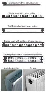Double panel or single panel radiators.