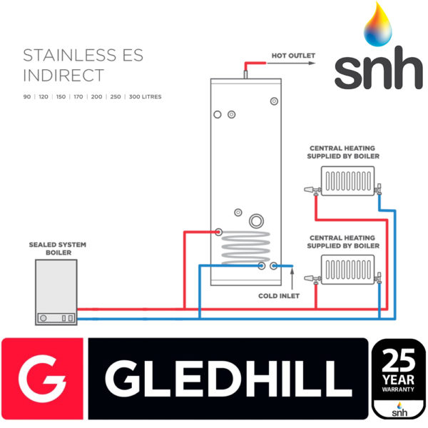 Gledhill ES 170L InDirect Unvented Cylinder Stainless Steel