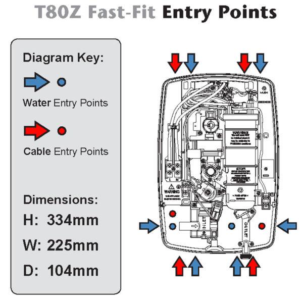Triton T80Z FF Fast Fit 7.5kw White/Chrome